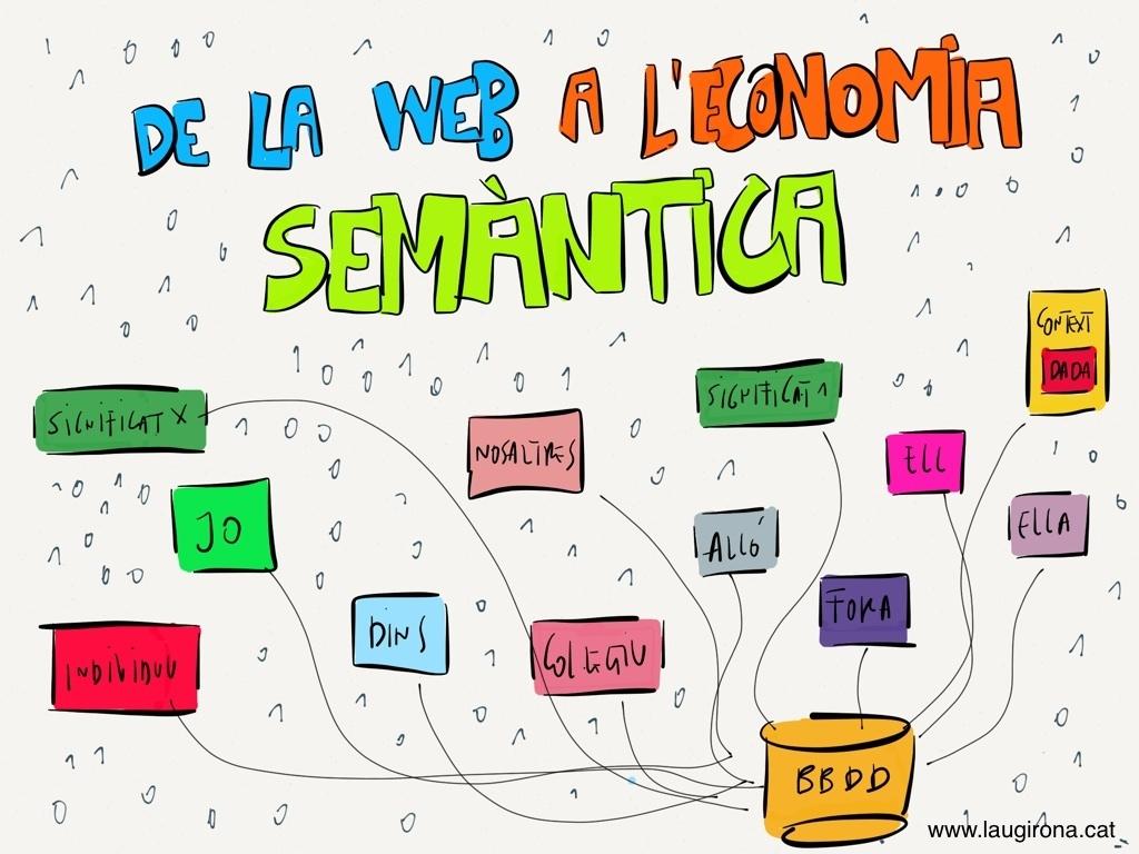 ladislaugirona:economia semàntica
