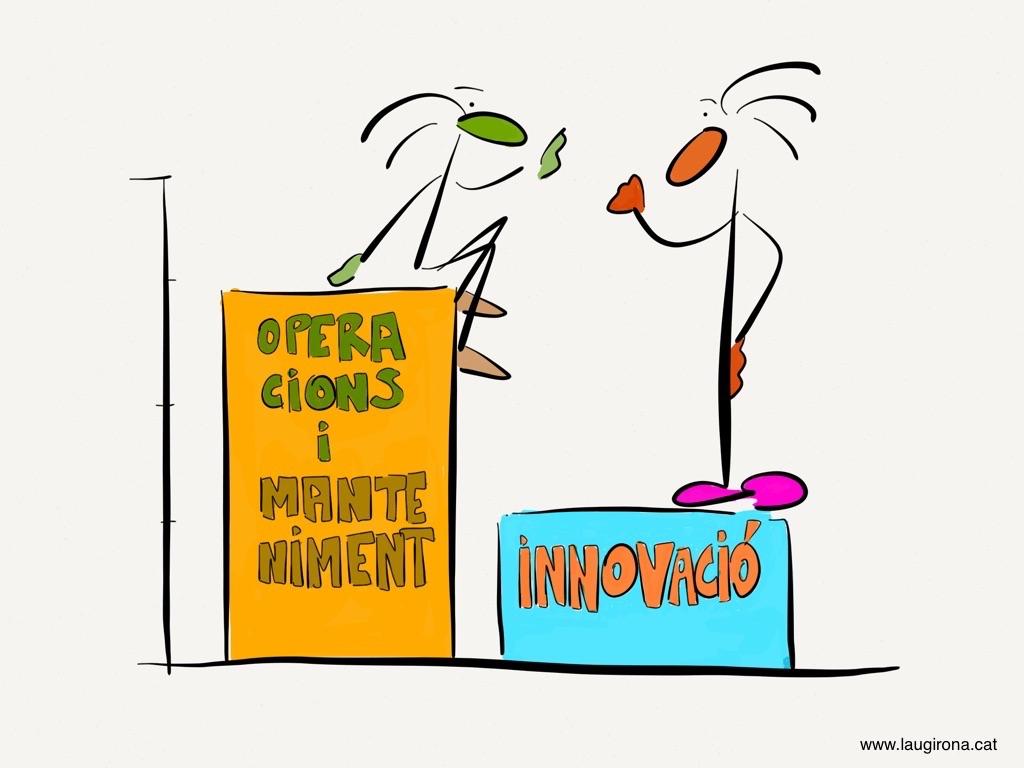 innovació_pressupost