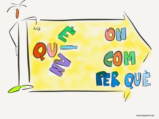 preguntes_innovacio