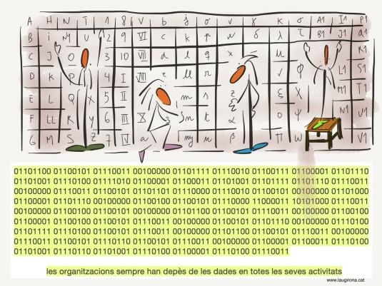 dades